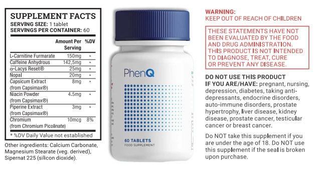 Potent PhenQ Ingredients